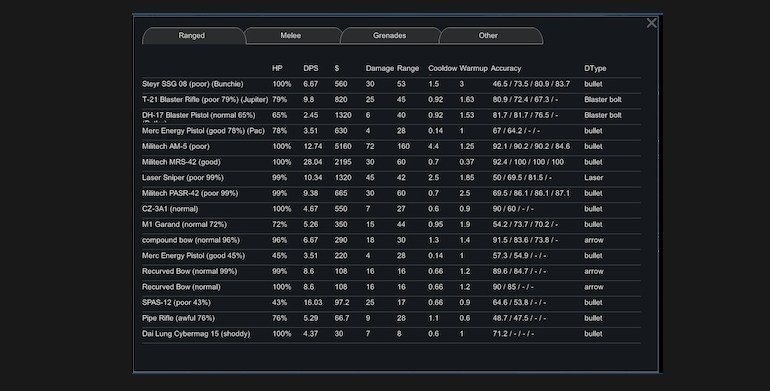 Mods for Rimworld v1 0 released - lttlword