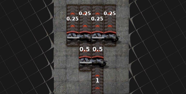 factorio balance belts